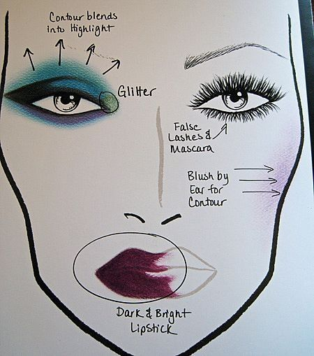 How To Take Mac Cosmetics Master Classes Ehow Makeup Face Charts Makeup And Beauty Blog Face Chart