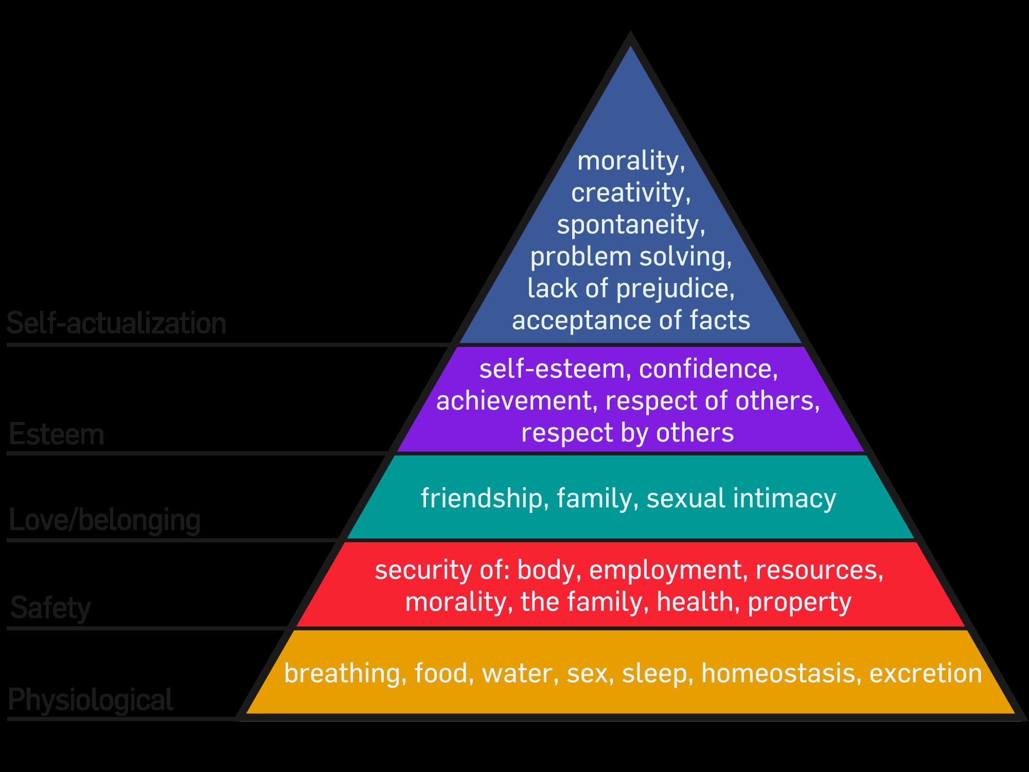 list of basic human values google search human development list of basic human values google search