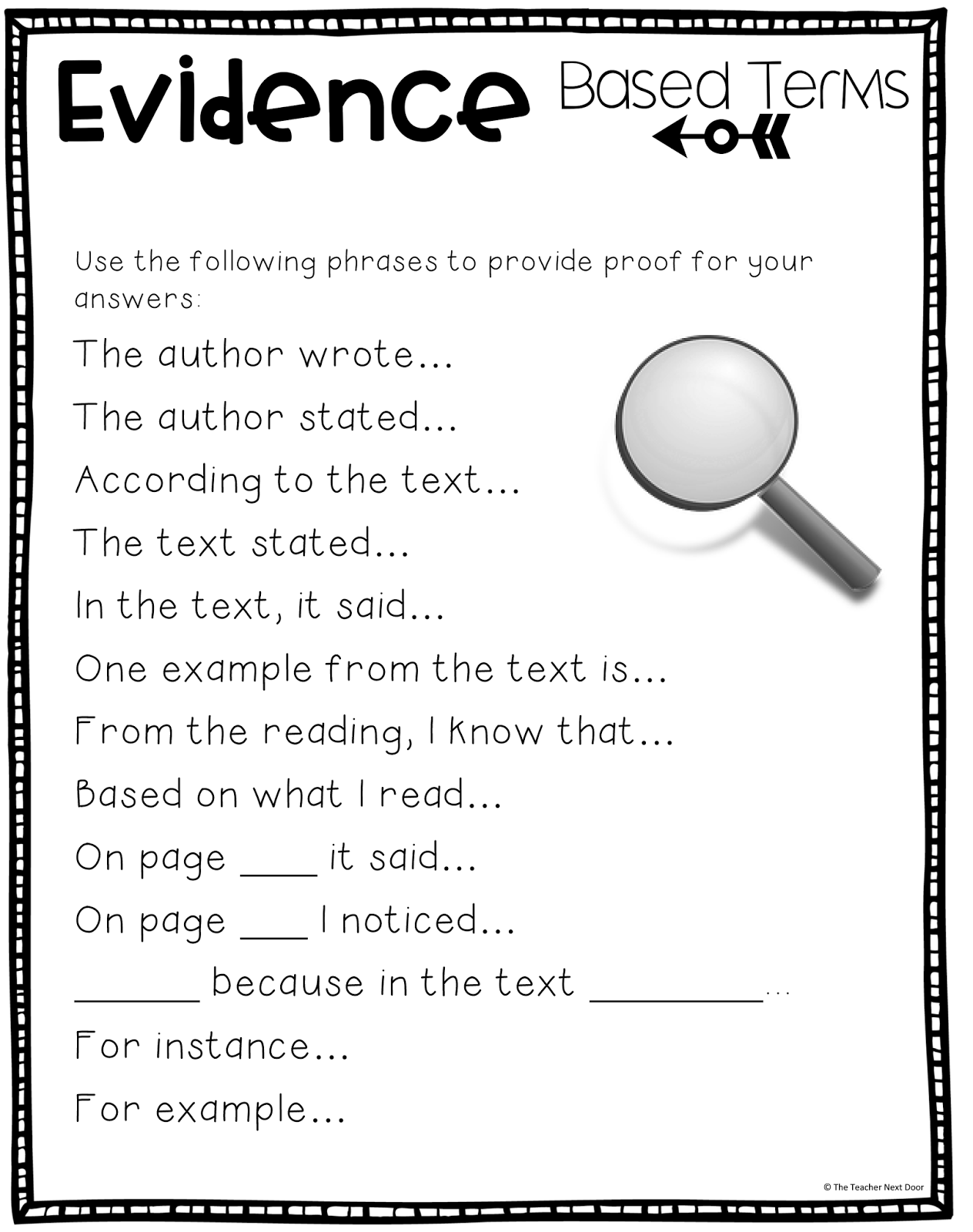 Citing Text Evidence In 6 Steps With Images