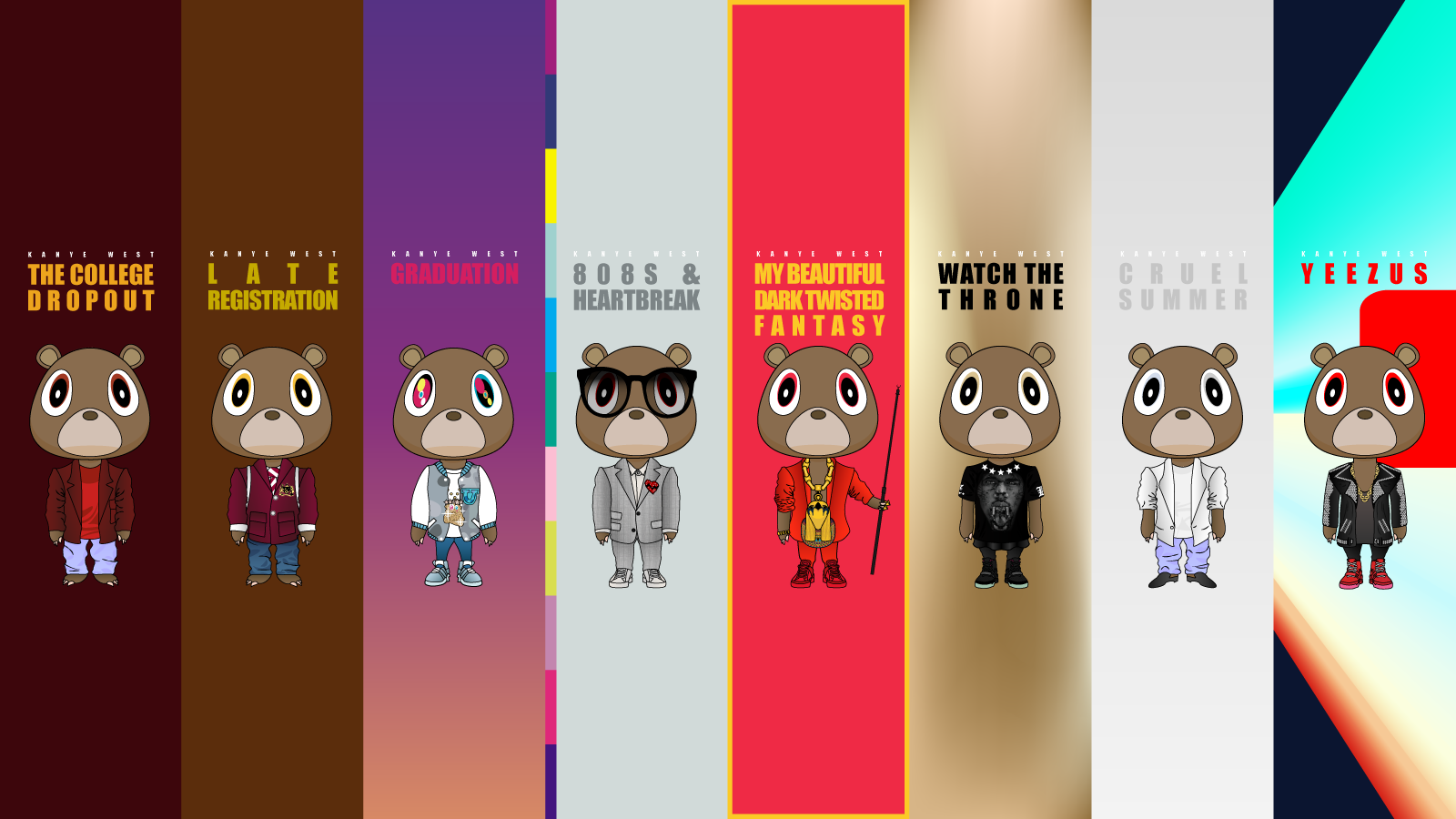 Pin By Brian Hudson On My Favorite Movie And Some Of My Favorite Music Artist Kanye West Graduation Bear Bear Wallpaper Kanye West Graduation