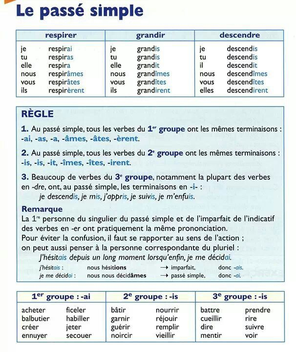 Passe Simple Passe Simple French Expressions Mots Francais