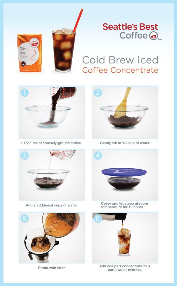 8d86934d00659e458f41e75f92fe3a6c How To Make Cold Coffee At Home Without Coffee Maker