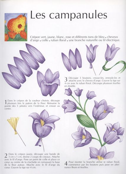 fleurs en papier crepon Wafer paper Pinterest Flores, Flor de - Couleur Des Fils Electrique