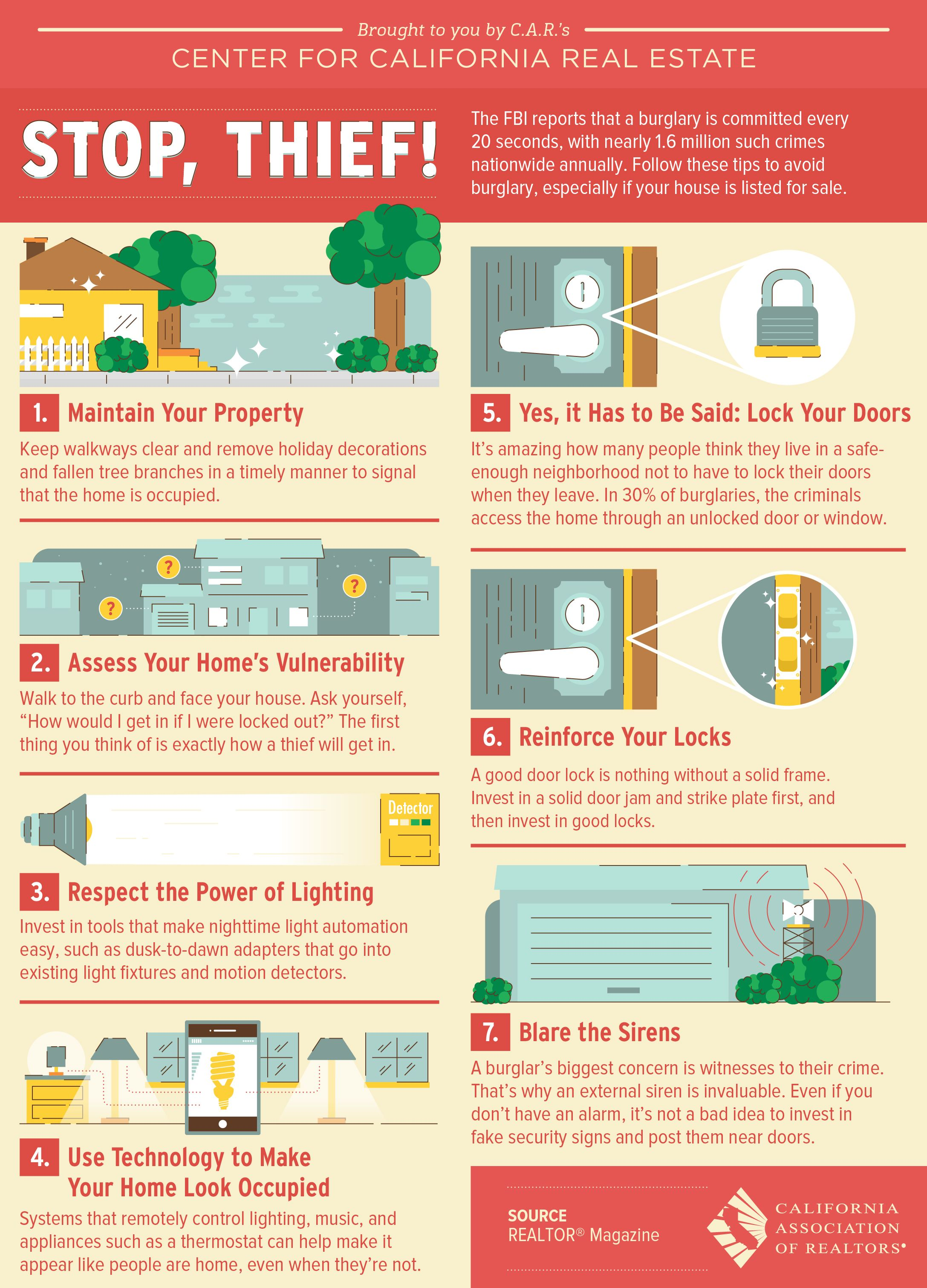 The Fbi Reports That A Burglary Is Committed Every 20 Seconds With Nearly 1 6 Million Such Crimes Nationwide Annual Home Security Tips Home Safety Real Estate