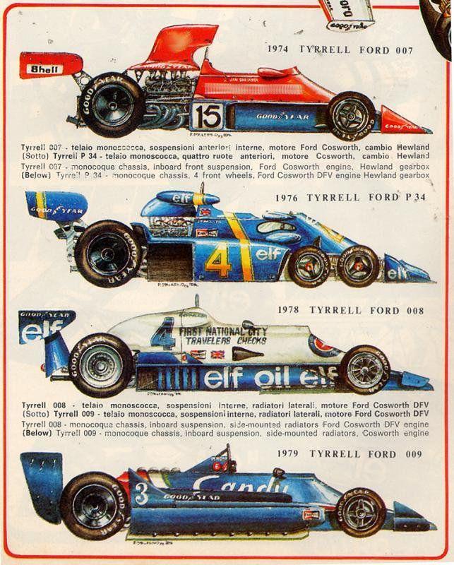 Pin von CARLTON NOBLE auf MODEL RACING CARS | Pinterest | Grafiken