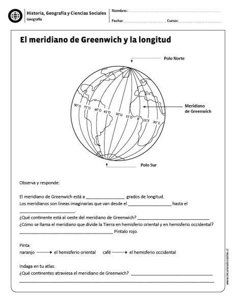 El meridiano de Greenwich y la longitud  ACTIVIDADES ESCUELA