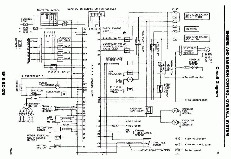 Audi A3 Engine Wiring Diagram And Audi A Wiring Diagram Schematic Diagram Electrical Diagram Diagram Audi