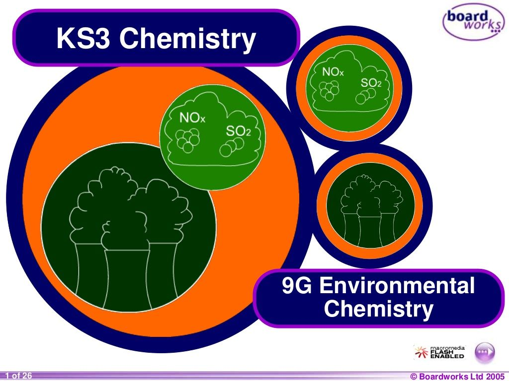 9 G Environmental Chemistry Boardworks By Preeti Ghosh