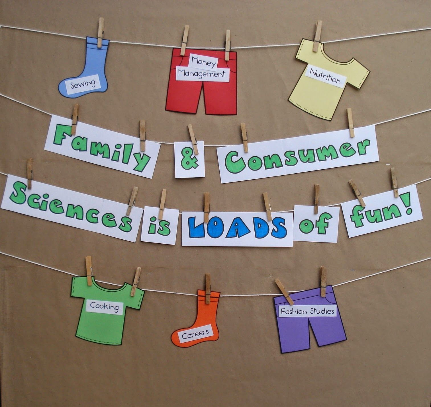 Ideas For Your Family And Consumer Sciences Aka Home Economics Classroom Bullentin BoardsSchool Bulletin