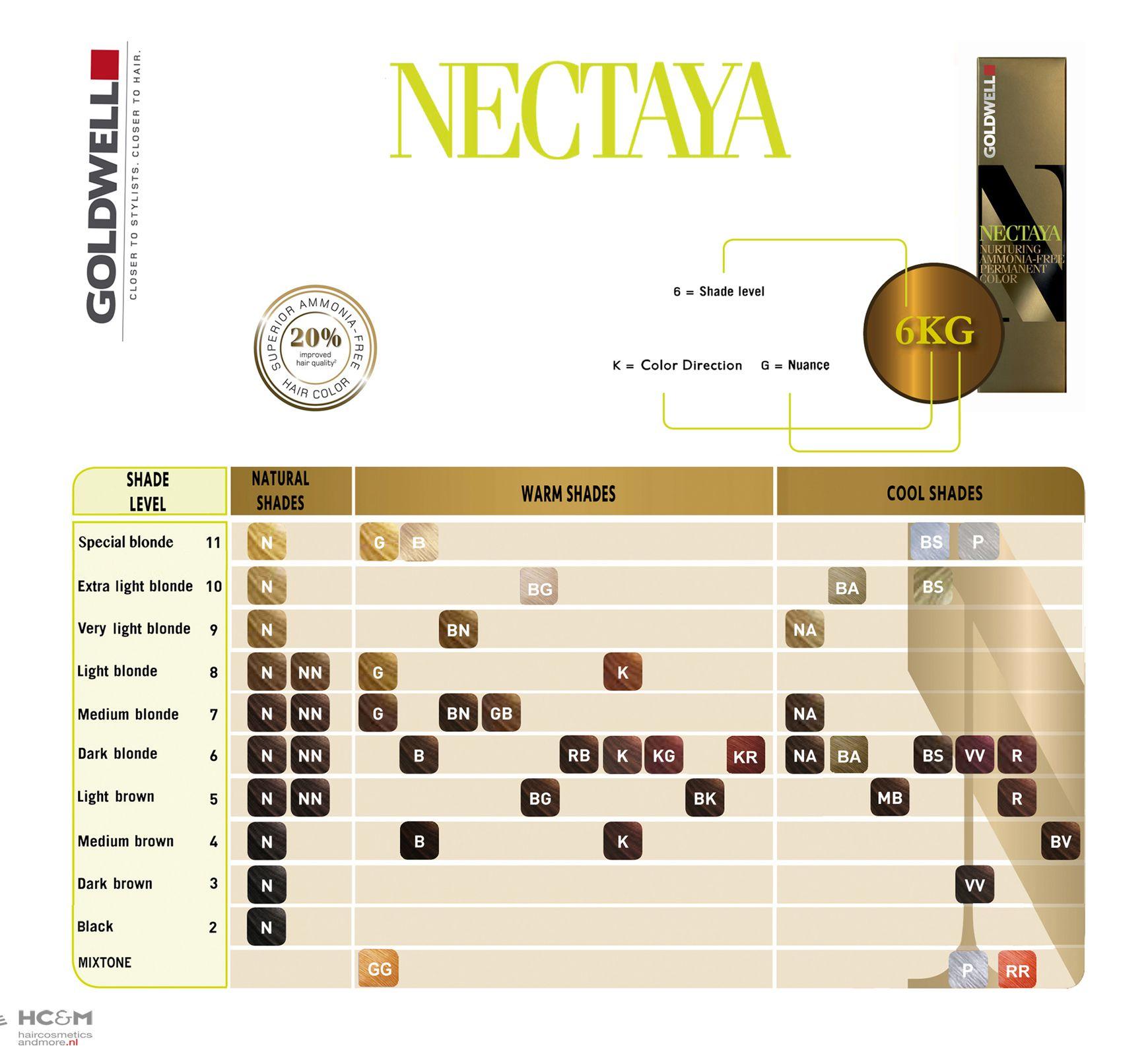 Goldwell Nectaya Nurturing Hair Color Shade Chart