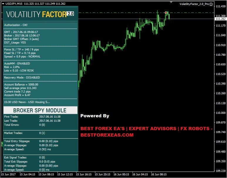 Best forex expert advisor 2020