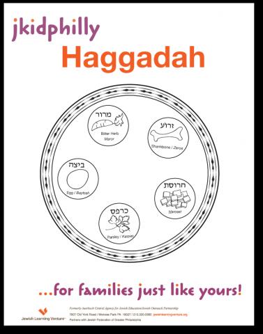 Passover Resources Passover Haggadah Passover Crafts Passover Kids