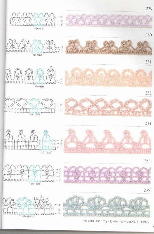 Puntillas para Pañitos de Bebé | crochet, | Pinterest | Paños, Bebé ...