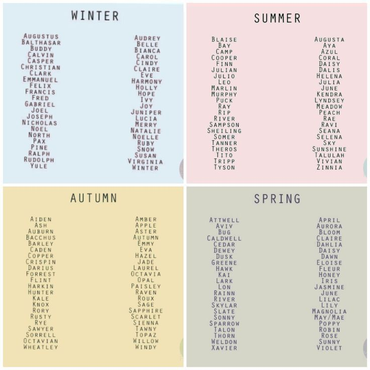 Find a Name for your Baby! #baby #babybauch #babyfirst #babynames #babypa... - Baby Showers