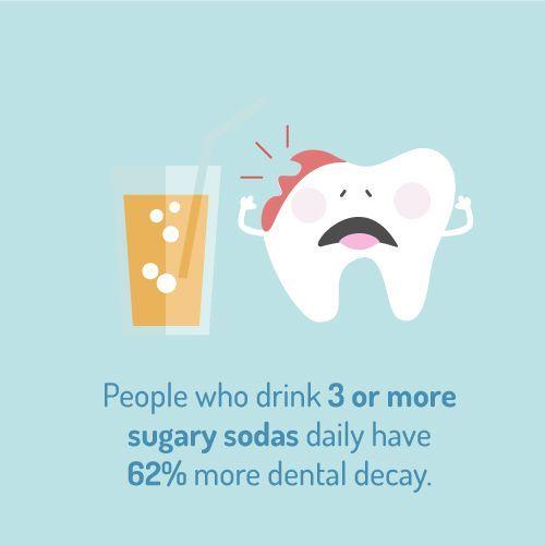 Dynamic Benefits Of Dental Implants #dentistflow #DentalImplantsBeforeAndAfterWebsite #dentalfacts