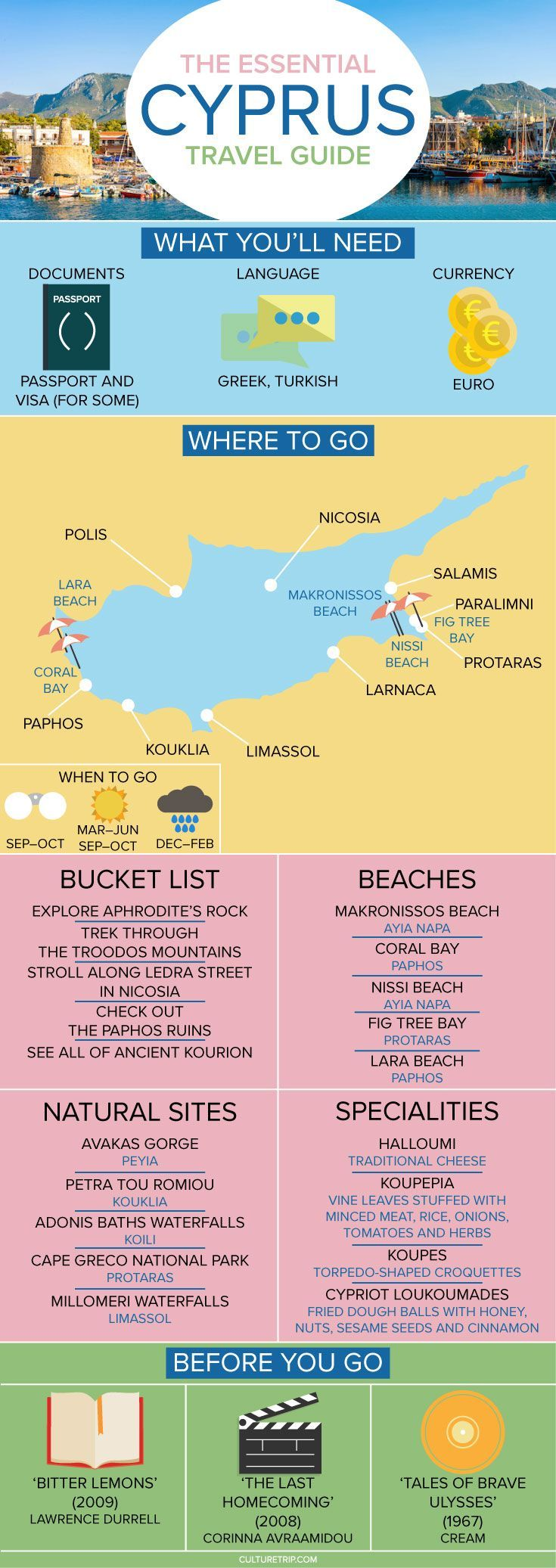 The Essential Travel Guide To Cyprus Infographic Culture