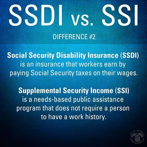 SSDI vs SSI More info wwwssagov Social Security \ Benefits - social security request form