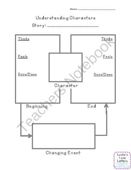 character change graphic organizer pdf