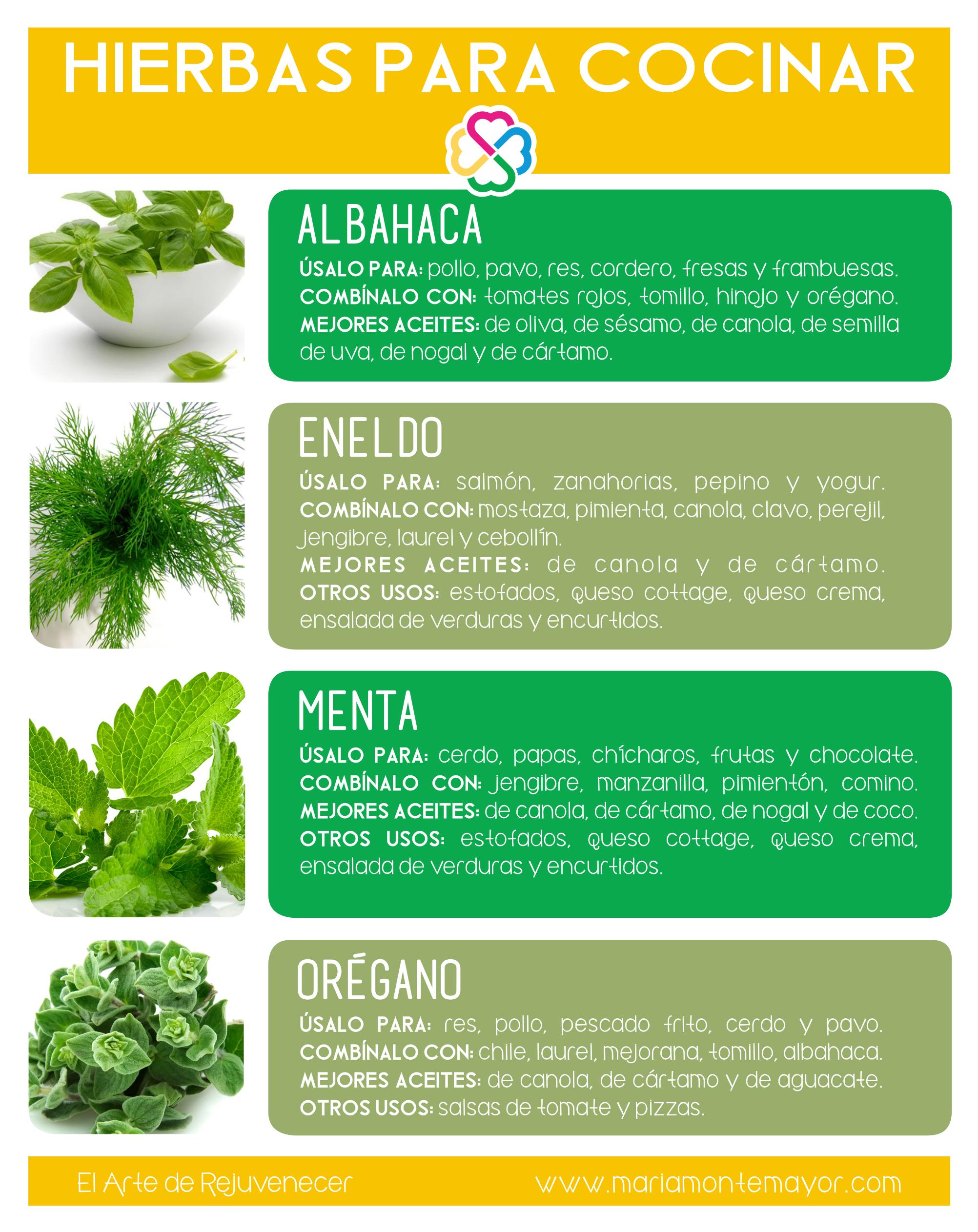Añade estas deliciosas hierbas aromáticas al momento de cocinar y ...