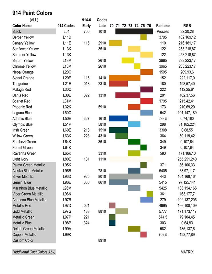 Paint Codes By Year Color Names Coding Paint Code