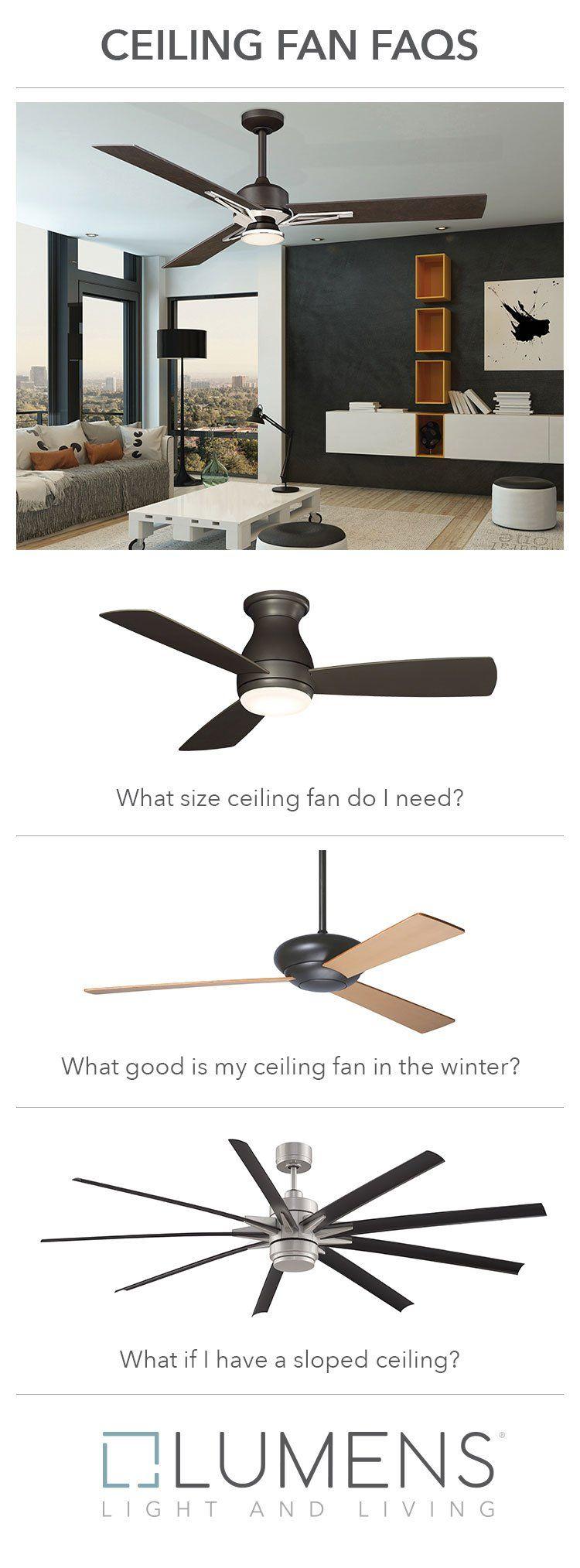 Fan Buying Guide Ceiling fan, Modern lighting design
