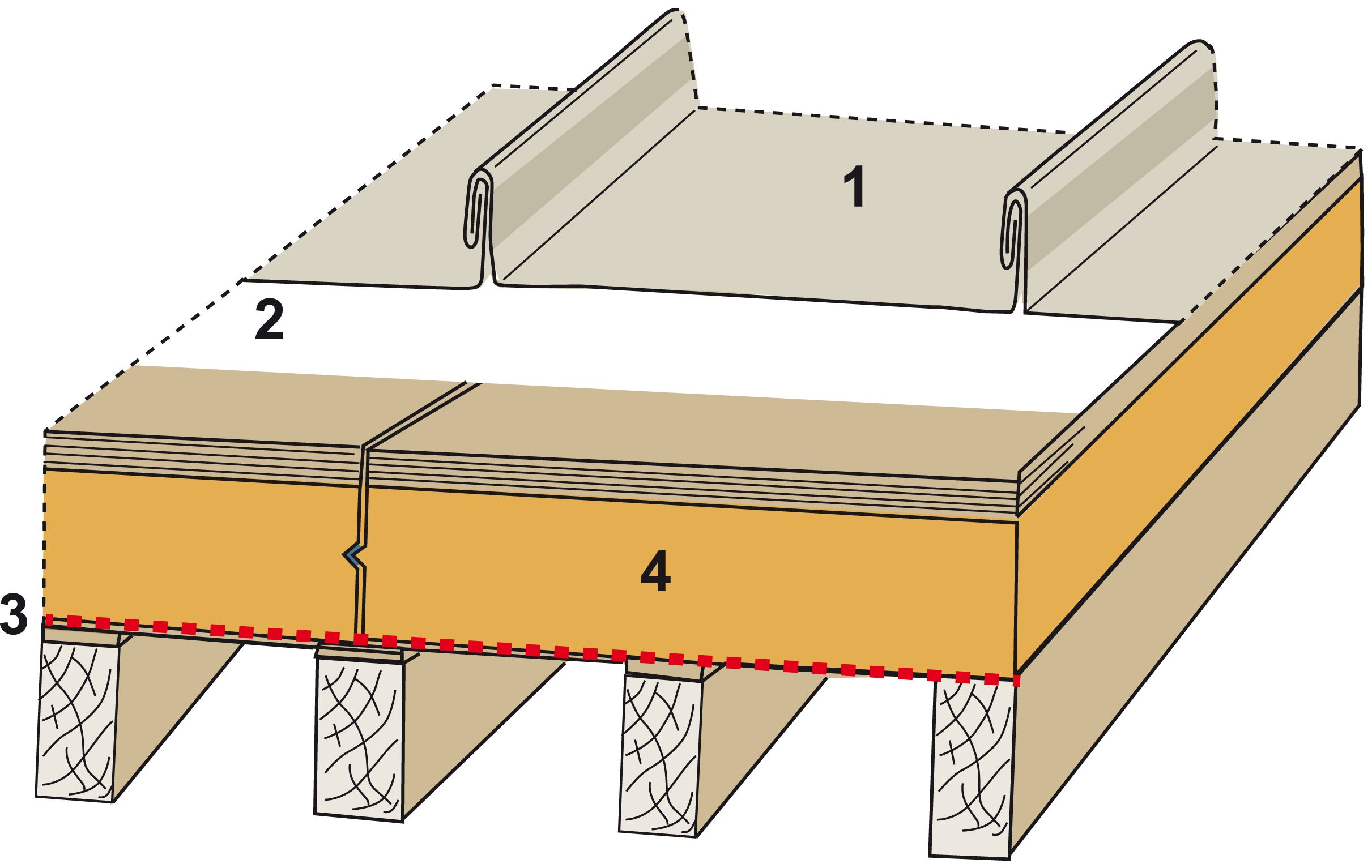 Warm / cold roof (EN) UGINOX (With images) Roof design