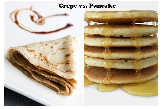 Image result for pancakes and crepes