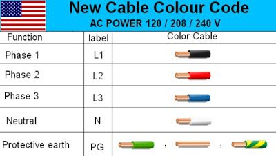 pincat6wiring on electrical color code wiring diagram, Wiring diagram