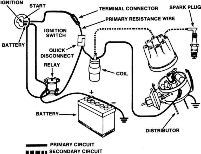 ford distributor hookup ignition system gm ignition coil wiring diagram