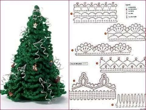 Kerstboompje Haken Haken Crochet Pinterest Haken Kerst Kerst