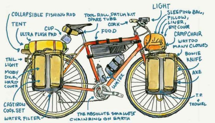 Bikepacking Made Easy: An Illustrated How-To | Velo dessin, Velo ...