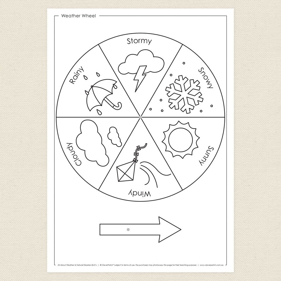 Weather Wheel CleverPatch Kids Preschool weather