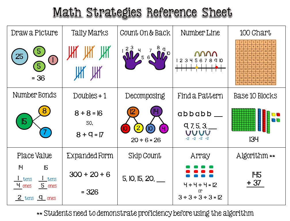 cgi math strategies freebie math math strategies posters math strategies math numbers. Black Bedroom Furniture Sets. Home Design Ideas