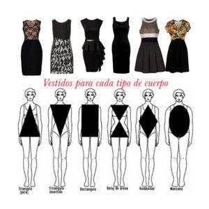 5c1d7a14f Faldas por tipos de cuerpo...