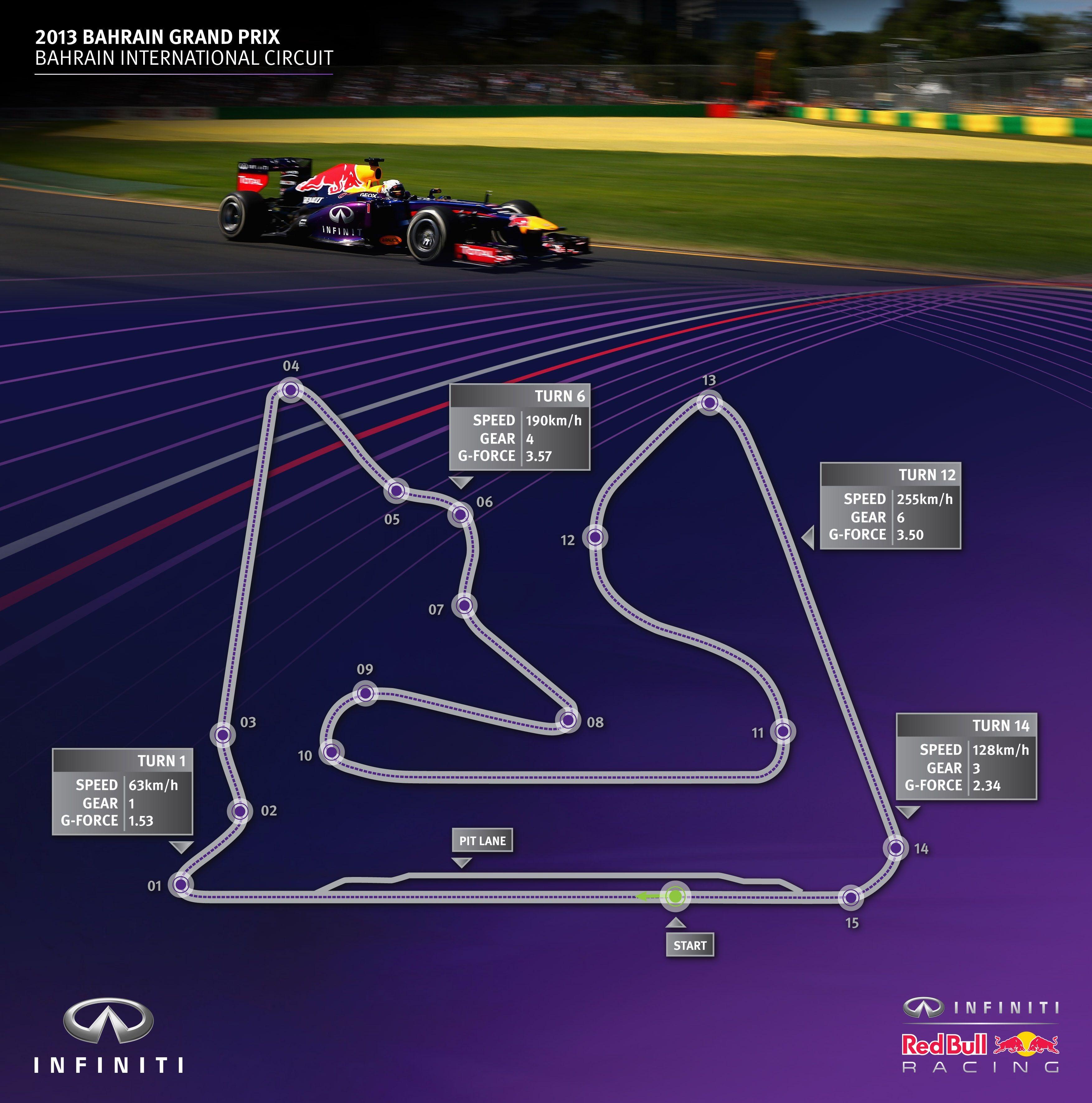 Infiniti Gp Red Bull Racing Formula 1 Australian Grand Prix