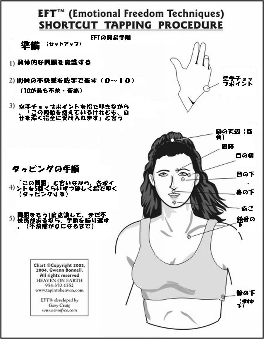 Eft tapping chart in japanese eft taping chart japanese eft