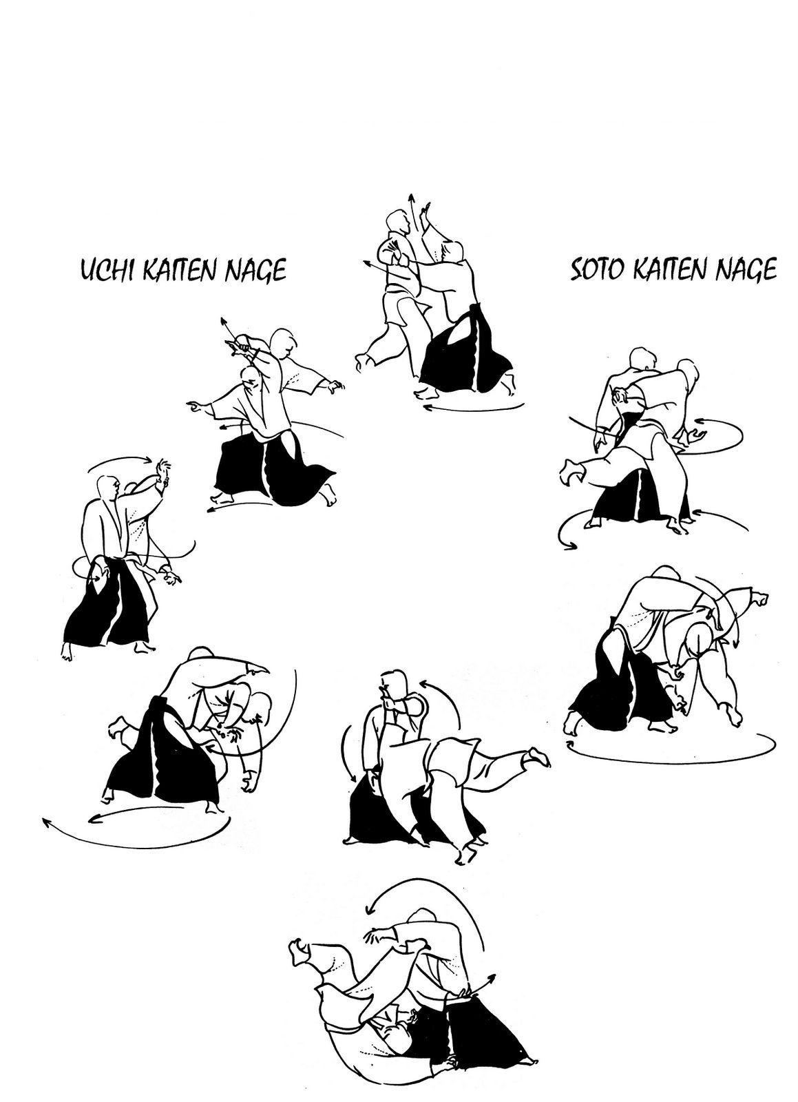 How to Do Aikido moves for beginners « Martial Arts ...