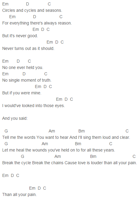 Youme Break The Cycle Chords Capo 2 Sing Me To Sleep