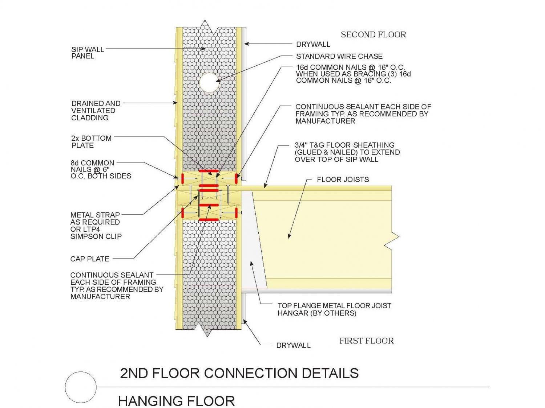 Sips construction details pinterest for Sips construction