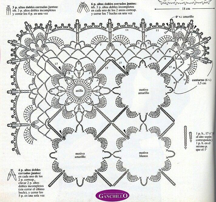 Pin de Sue Shahrouri en Crochet Doilies and Mandalas | Pinterest ...