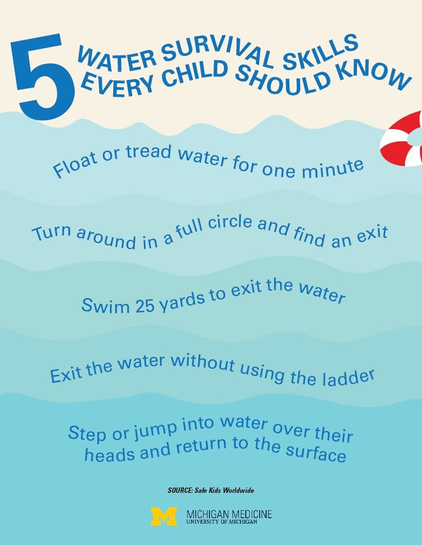 6 Pool Safety Rules Parents And Kids Should Know Swimming Safety Swimming Lessons For Kids Swim Lessons [ 1098 x 850 Pixel ]