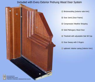 Solid wood door- Corner sample. Look inside our wood doors ...