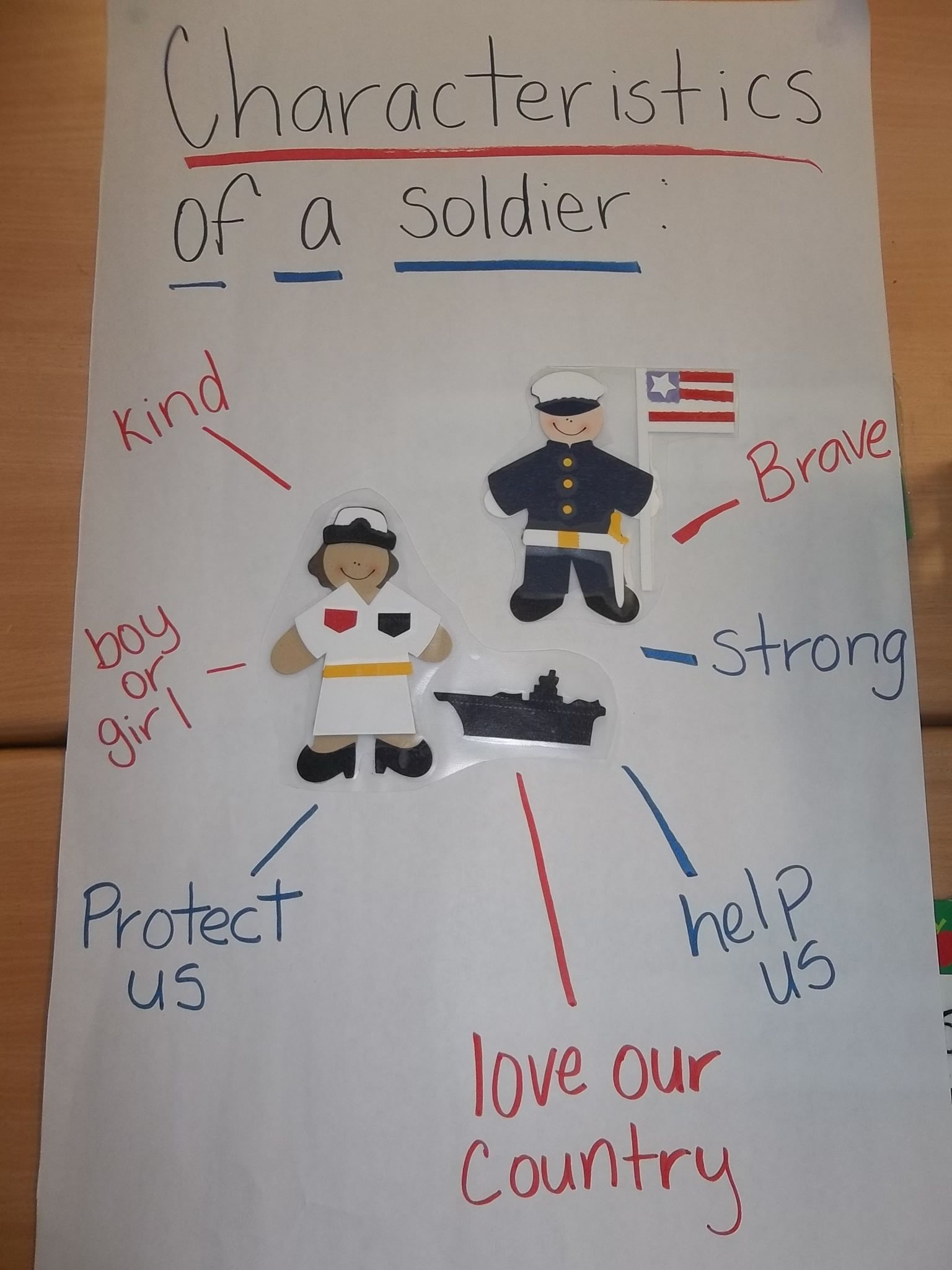 Veterans Daylearning About Community Helpers Classroom Things I