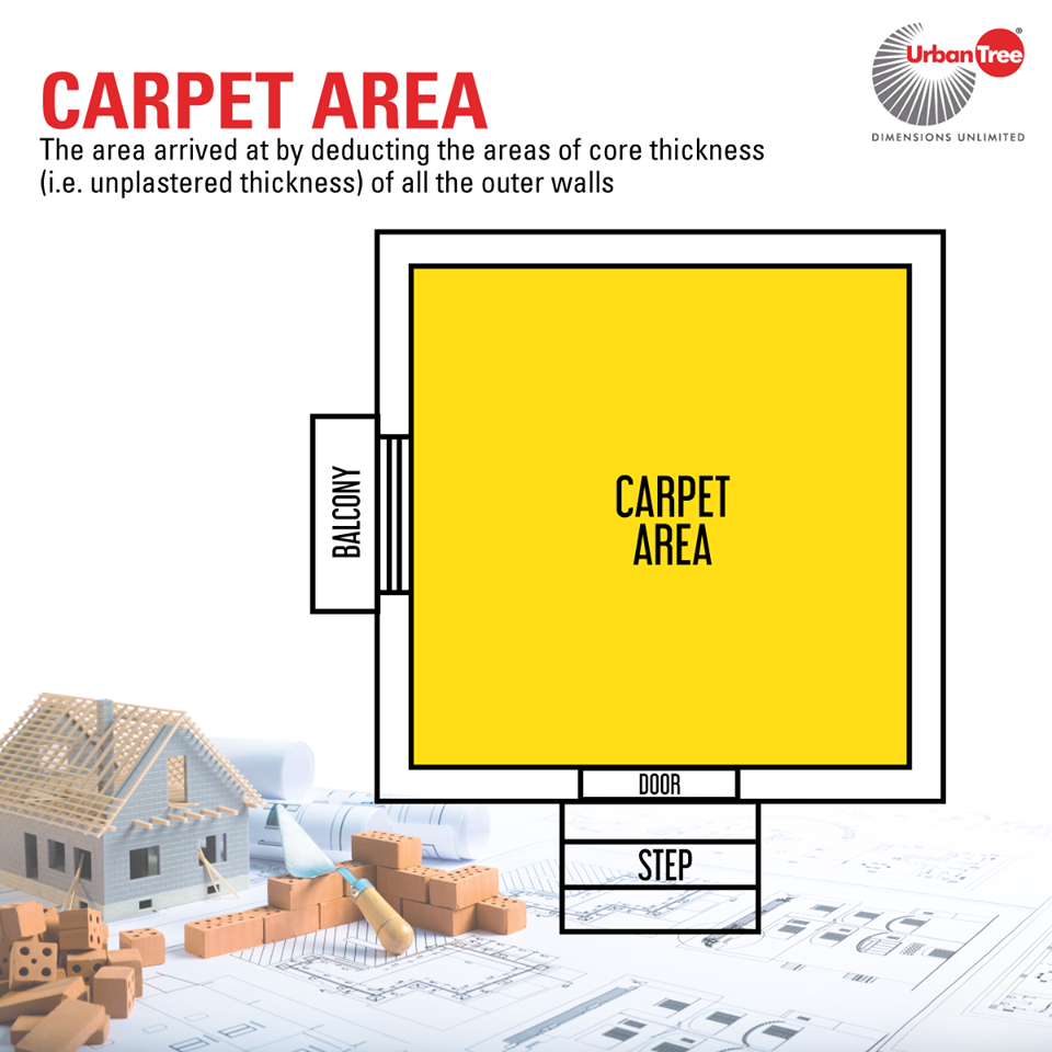 Here Is A Quick Trivia On Real Estate When You Are Talking To Your Builder You Are More Likely To Hear Words Like Carpe Urban Tree Infrastructures Built