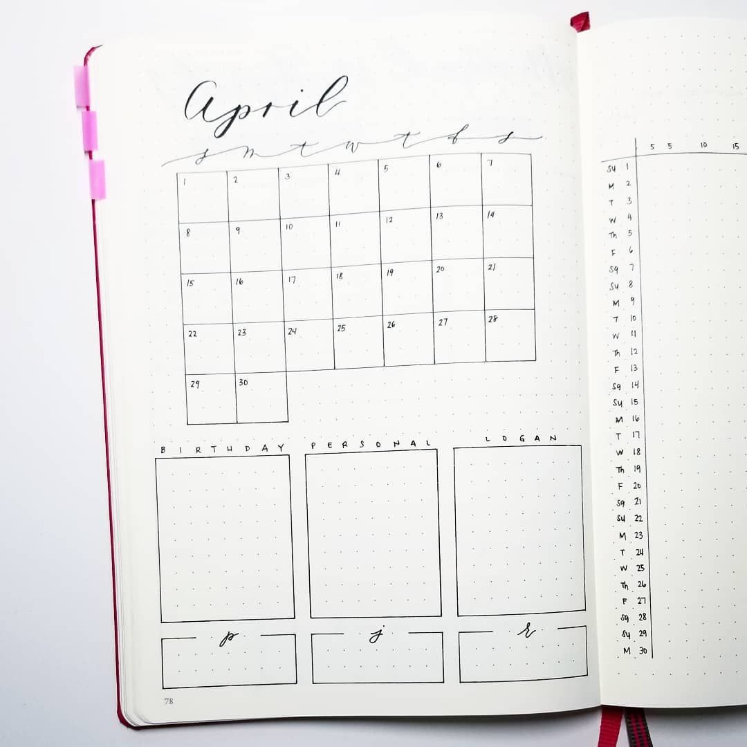 April Monthly A Few Days Late Its Been A Bit Crazy With Helping My Sister Move And Then Being Laid Low With Headaches All Day Today