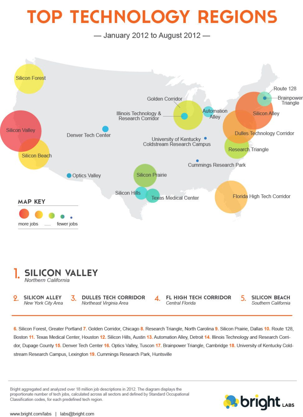These Are The Tech Job Hot Spots Infographic Tech Job