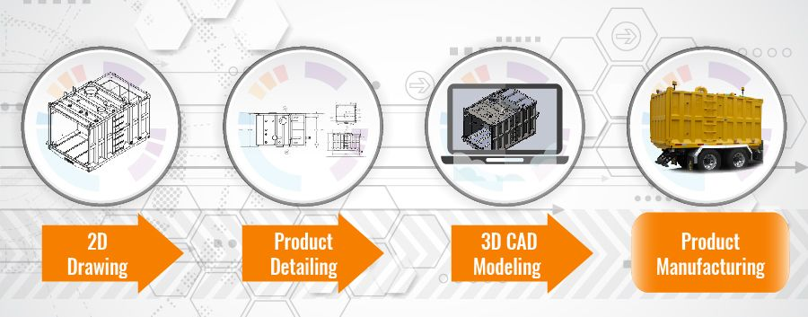 Being A Major Barrier To Adopting 3d For Most Fabricators Converting Legacy Design Data And Migrating To An Entire Metal Fabrication Metal Design Metal Sheet