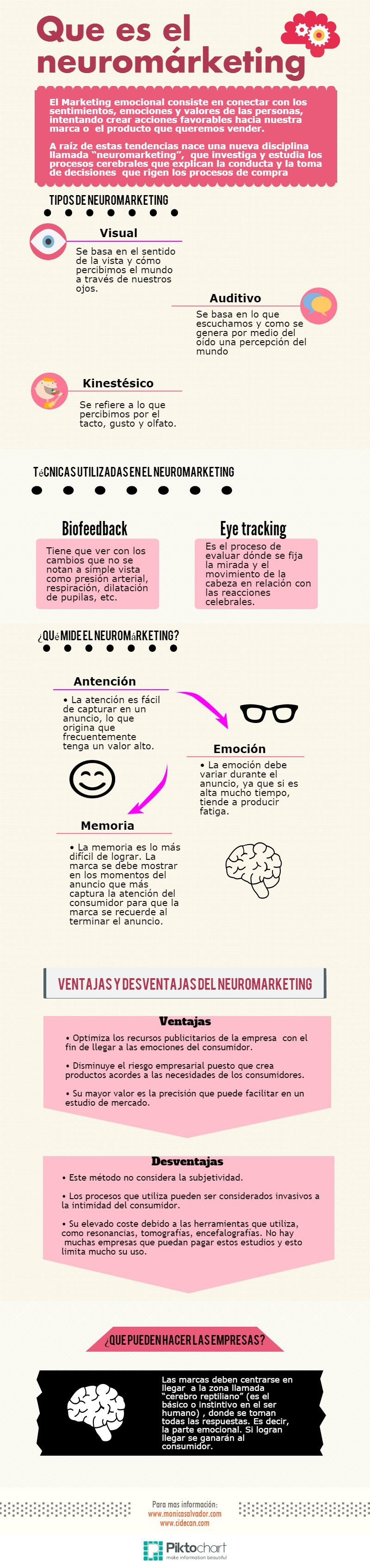 Que Es El Neuromarketing Infografia Infographic Psychology