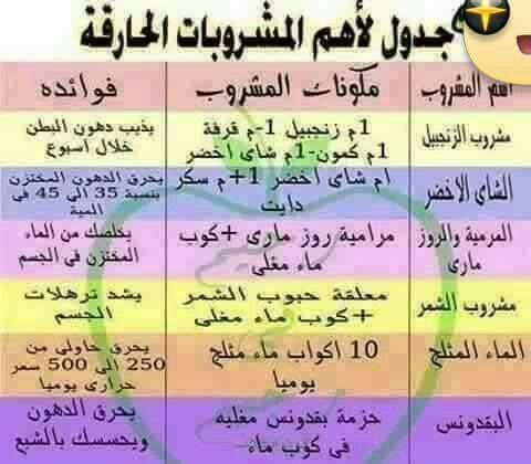 Pin By Alanoud On طب وصحه Medical Health Health Fitness Nutrition Health Skin Care Health And Nutrition