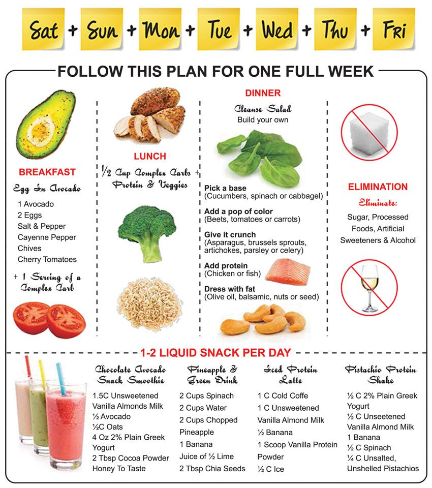 Flatter By Friday The 1 Week Plan Health Nutrition Mag The Weekly Carb Cycling Meal Plan Healthy Diet Tips Endomorph Meal Plan